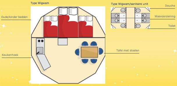 Vakantiepark Slagharen - Wigwam tent - Plattegrond